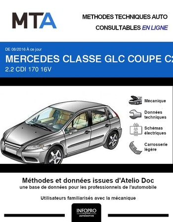 MTA Mercedes Classe GLC Coupé phase 1