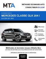 MTA Mercedes Classe GLK (204) phase 1