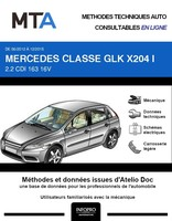MTA Mercedes Classe GLK (204) phase 2