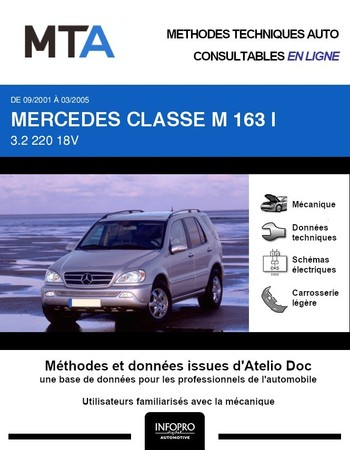 MTA Mercedes Classe M (163) phase 2
