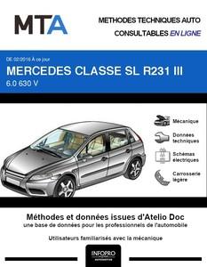 MTA Mercedes Classe SL (231) phase 2