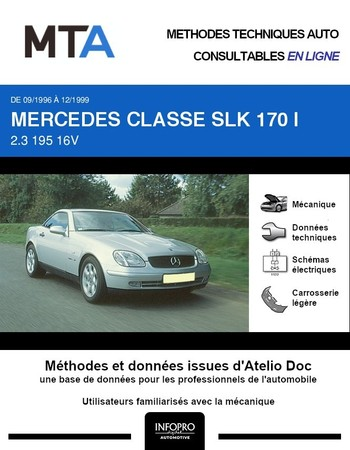 MTA Mercedes Classe SLK (170) phase 1