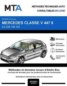 MTA Mercedes Classe V (447) 4p