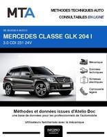 MTA Mercedes GLK (204) phase 1