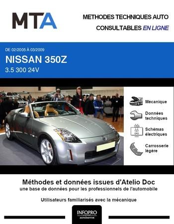 MTA Nissan 350Z cabriolet