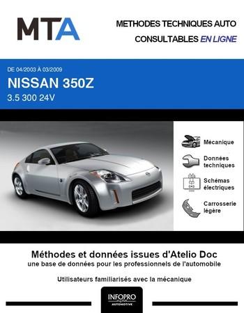 MTA Nissan 350Z coupé