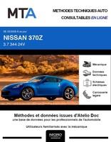 MTA Nissan 370Z coupé