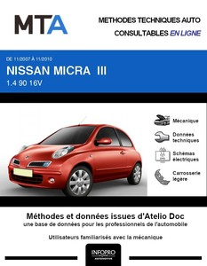 MTA Nissan Micra III (K12) 3p phase 3