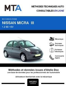 MTA Nissan Micra III (K12) 5p phase 1