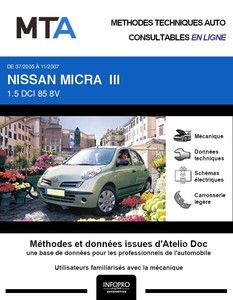 MTA Nissan Micra III (K12) 5p phase 2