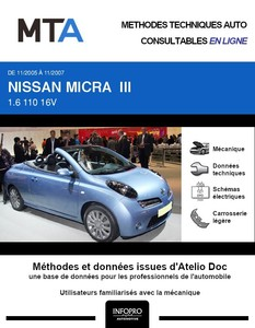 MTA Nissan Micra III (K12) cabriolet phase 2