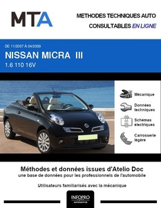 MTA Nissan Micra III (K12) cabriolet phase 3
