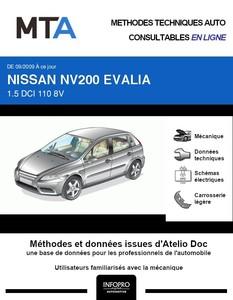 MTA Nissan NV200 Evalia 5p