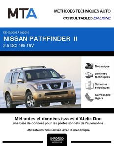MTA Nissan Pathfinder R51