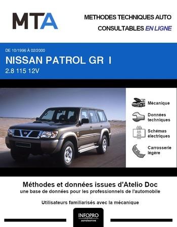 MTA Nissan Patrol Y61