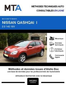 MTA Nissan Qashqai I phase 1