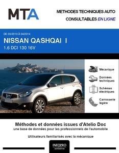 MTA Nissan Qashqai I phase 2