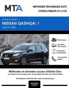 MTA Nissan Qashqai I plus 2 phase 2