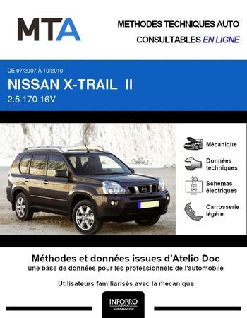 MTA Nissan X-Trail II phase 1