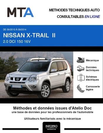 MTA Nissan X-Trail II phase 2