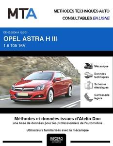 MTA Opel Astra H cabriolet