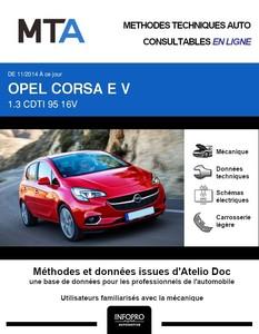 MTA Opel Corsa E 5 portes