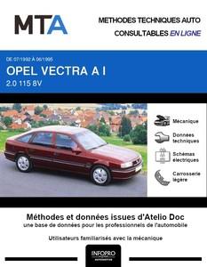 MTA Opel Vectra A 5p phase 2