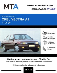 MTA Opel Vectra A berline phase 1