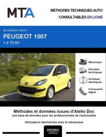 MTA Peugeot 1007