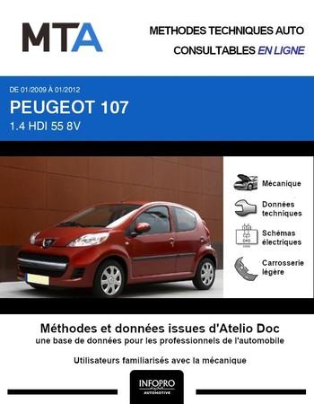 MTA Peugeot 107 5p phase 2