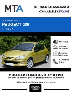 MTA Peugeot 206 3 portes