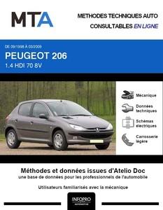 MTA Peugeot 206 5 portes