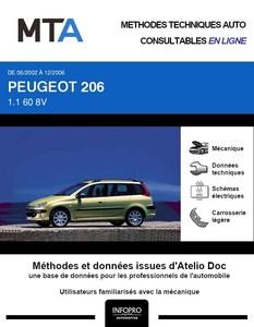 MTA Peugeot 206 break