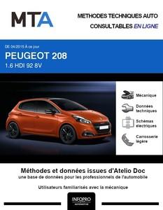 MTA Peugeot 208 I 5 portes