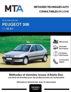 MTA Peugeot 306 5 portes phase 1