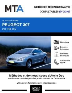 MTA Peugeot 307 cabriolet phase 1