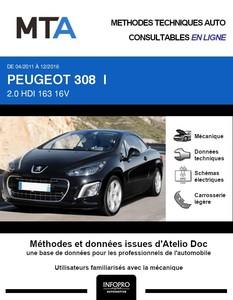 MTA Peugeot 308 I cabriolet phase 2
