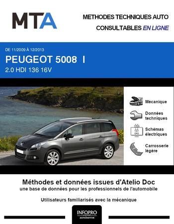 MTA Peugeot 5008 I phase 1