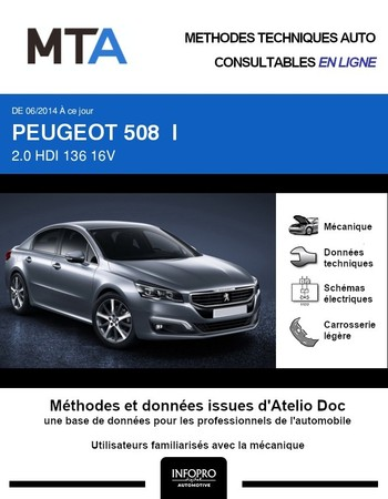 MTA Peugeot 508 I  berline phase 2