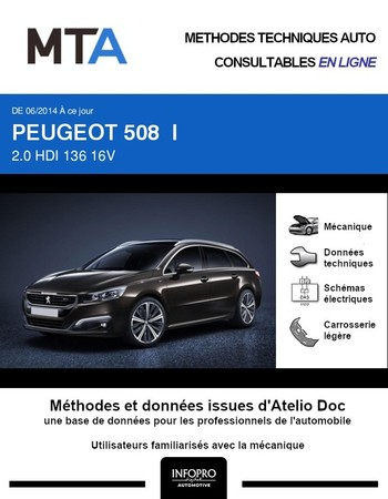 MTA Peugeot 508 I  break phase 2
