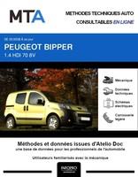 MTA Peugeot Bipper 4p