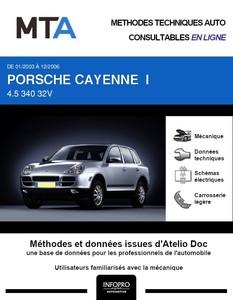 MTA Porsche Cayenne I phase 1