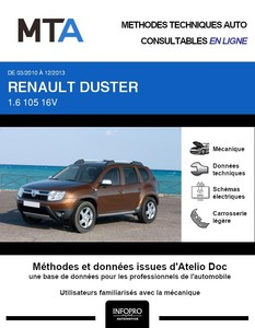 MTA Renault Duster I phase 1