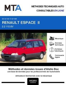 MTA Renault Espace II