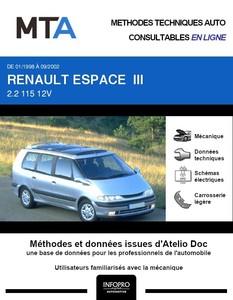 MTA Renault Espace III Grand