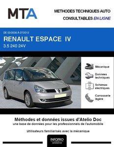 MTA Renault Espace IV Grand phase 2