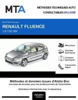 MTA Renault Fluence phase 2