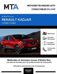 MTA Renault Kadjar