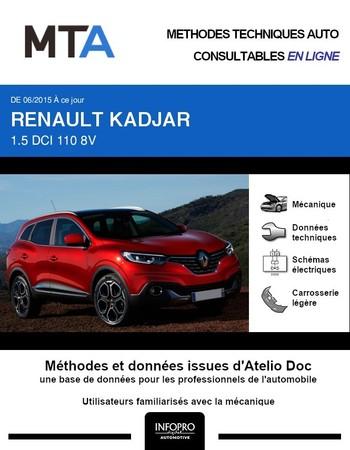 MTA Renault Kadjar phase 1