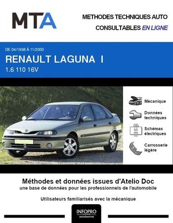MTA Renault Laguna I 5p phase 2
